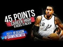 LaMarcus Aldridge Career-HiGH 45 Pts 2018.3.23 San Antonio Spurs vs Jazz - 45-8-3! | FreeDawkins