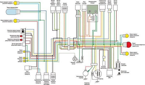 Схема проводки на скутер Honda