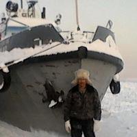 Анкета Виталий Филиппов