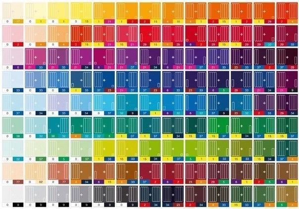 Как правильно сочетать цвета (1 фото) - картинка