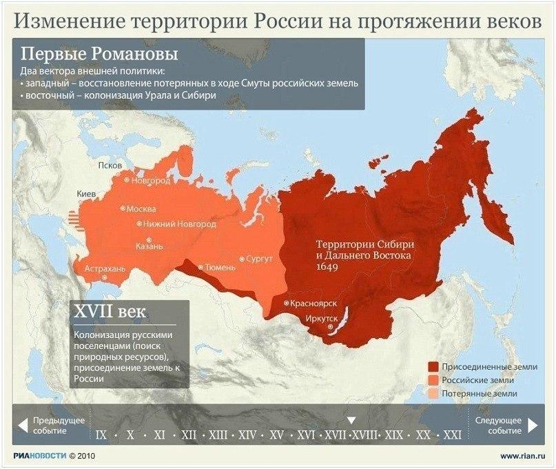 Изменение территории России на протяжении веков SjBDKwkZMUg