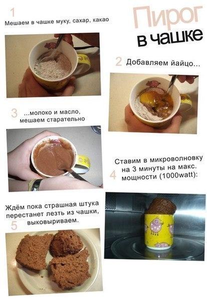 Рецепты кексов в микроволновке в кружке без молока