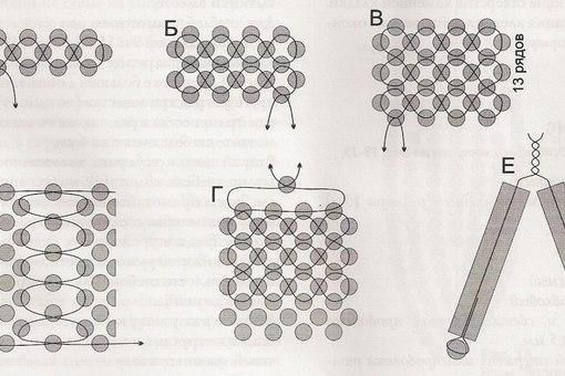 Мастер-класс 324 Березка из бисера (рис.1) Автор: Алла Масленникова.  Ксения Щукина.
