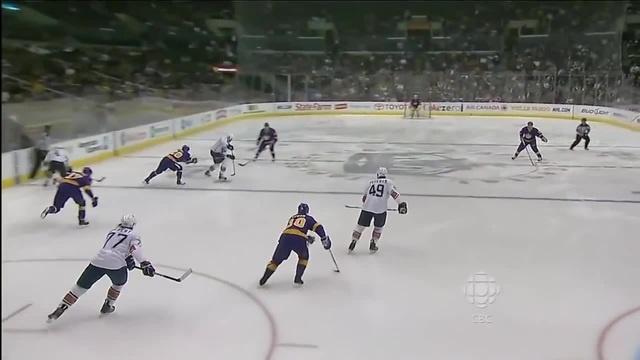 NHL Protecting Rookies