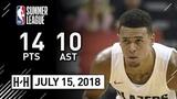 Wade Baldwin IV Full Highlights vs Celtics (2018.07.14) NBA Summer League - 14 Pts, 10 Ast