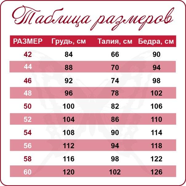 Женские Размеры Одежды Фото