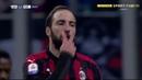 Milan vs Torino - Highlights All Goals - 09/12/2018 HD