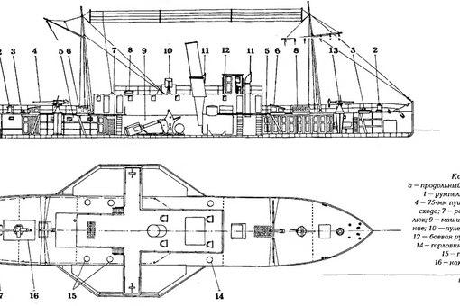 Корабли Из Бумаги Схемы