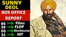 Sunny Deol Career Box Office Collection Analysis Hit, Blockbuster and Flop Movies List