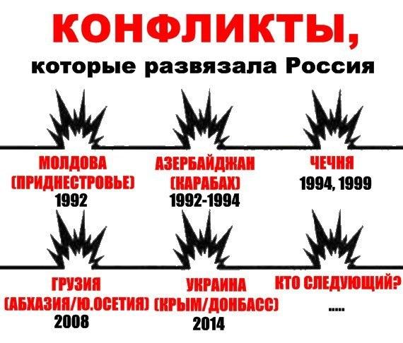 Российский рубль достиг нового исторического минимума - Цензор.НЕТ 5195