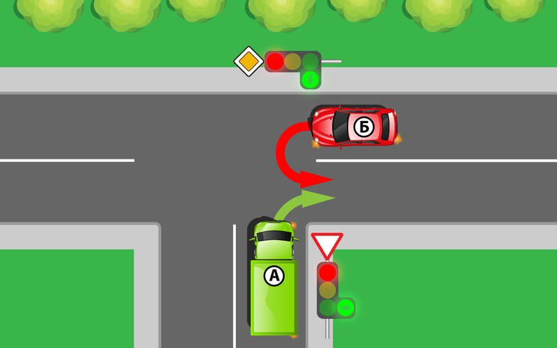 Кто из водителей должен уступить дорогу?