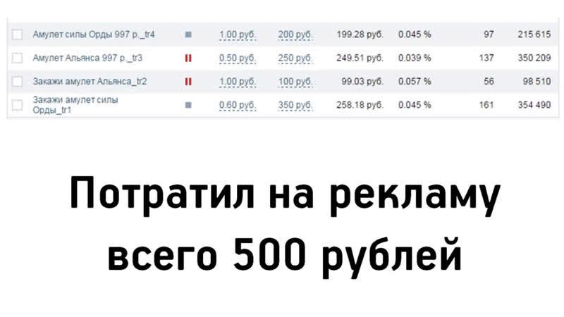 Видеокурс Мощный поток клиентов из ВКонтакте 40% с продаж прямое предложение