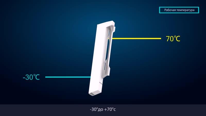 Серия наружного оборудования Pharos от компании TP-LINK