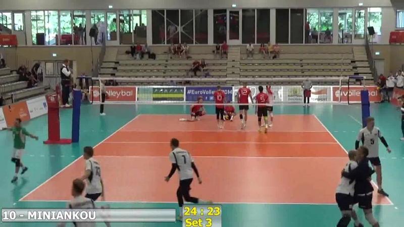 Match ball сборной Беларуси U20 в финальной стадии ЧЕ 2018 Беларусь Германия 3 0