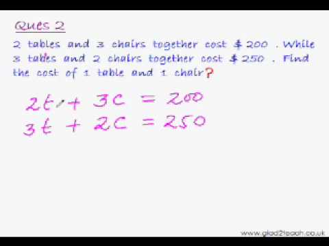 EasyCal 18 Simultaneous Eqns 3 Word Problems on Simultaneous Eqns