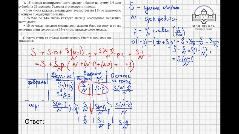 17 задание из ЕГЭ по профильной математике.