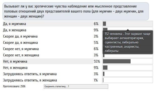 Русская весна на Юго-Востоке Украины - Страница 34 VSguRwED8w0