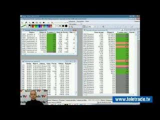 Юлия Корсукова. Украинский и американский фондовые рынки. Технический обзор. 13 октября. Полную версию смотрите на www.teletrade.tv
