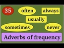 Adverbs of frequency Наречия частоты в английском языке