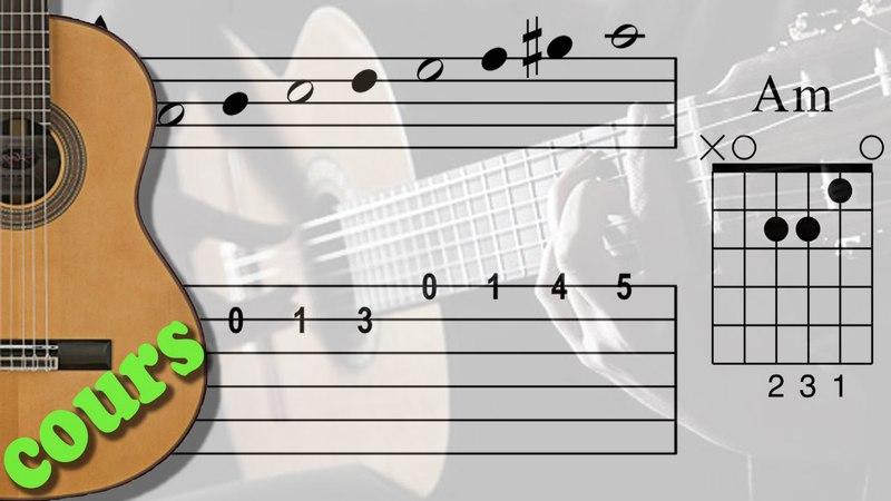 Cours de Guitare - IMPRO SPANISH GUITAR - La partition n'existe PAS, puisque c'est une IMPRO