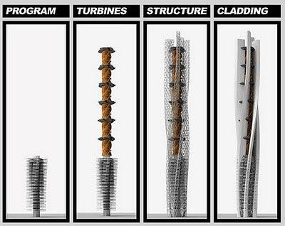 Ветряная башня Twisted, будет производить энергию из
