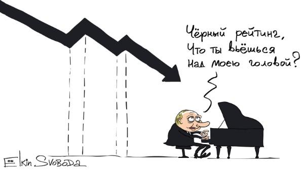Рейтинг Путина пробил дно!