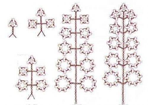 схема плеения грозди цветков