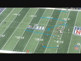 Tom Brady and the Patriots Run The Same Play Three Times in Super Bowl LIII