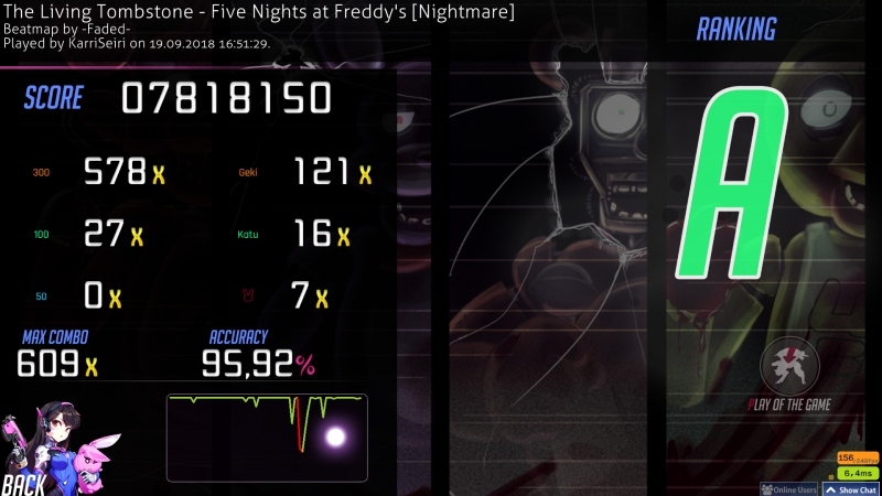 The living tombstone - Five nights at Freddy's, Nightmare *6,01