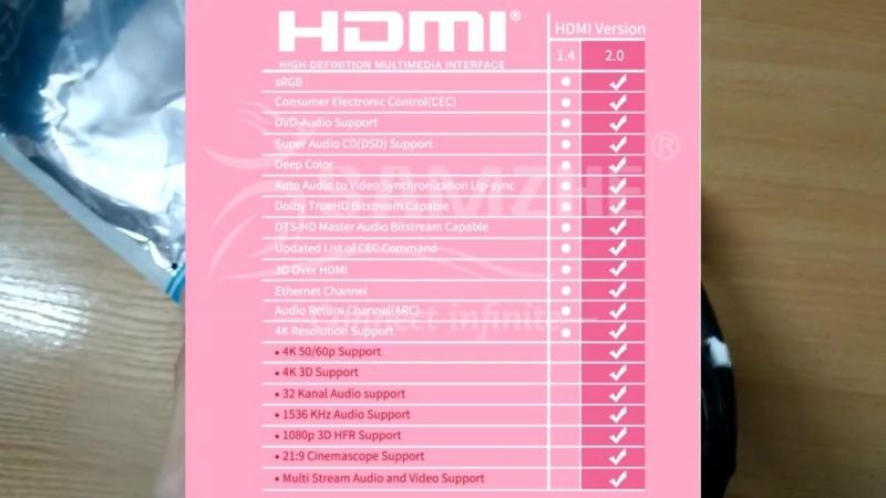Vention HDMI кабель для ПК или как подключить монитор к компьютеру через HDMI 1.4 4K 60hz