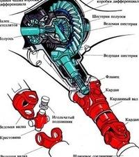 Максим Мешавкин, 25 февраля , Челябинск, id167715678