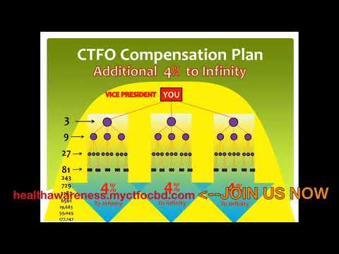 CTFO CBD ~ Pay Plan Brief Webinar ~ Make Money Selling CBD Oil More
