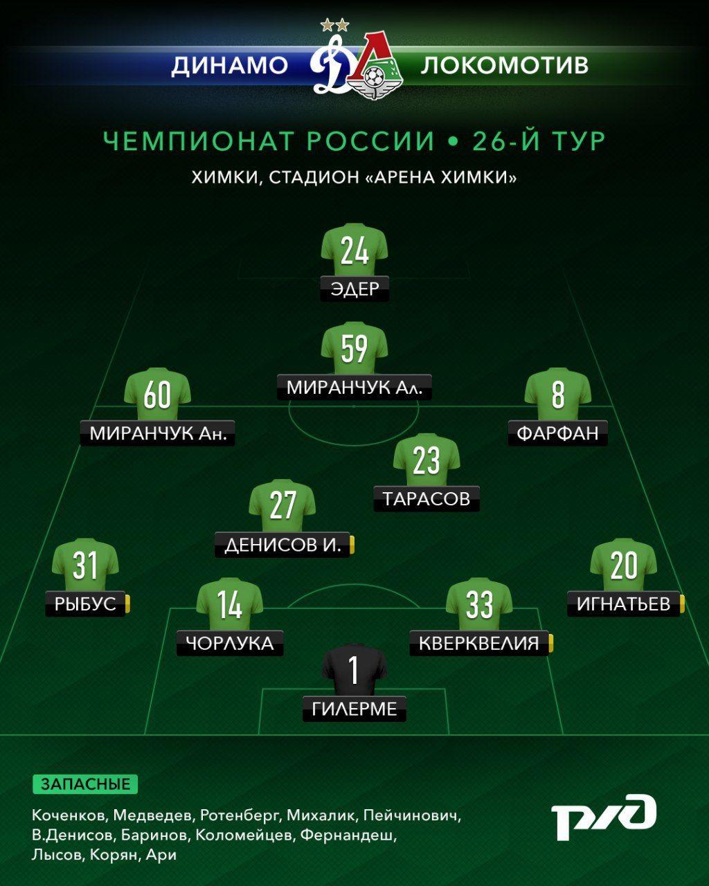 Премьер лига:Динамо-Локомотив 26-й тур