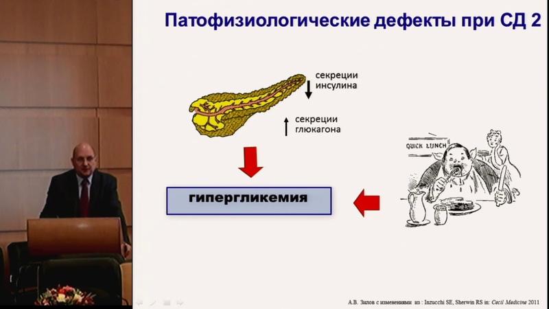 Зилов А.В., Стратегия применения метформина в повседневной практике. Рекомендации и руководства.