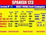 Class 26. MASTER VISUAL Verb Conjugator (part 2)