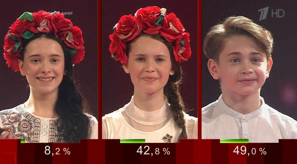 Руnгер Гарехт прошёл в суперфинал Голос Дети 5