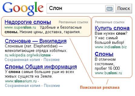Поисковая реклама в интернет convert monster яндекс директ 2016 vip скачать