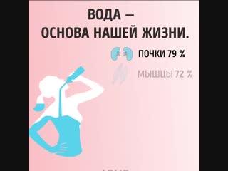 Женские Хитрости (vk.com/womantrlck) как похудеть за 10 дней