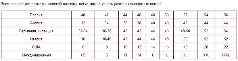 Размеры Одежды Женские Россия