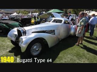 Эволюция Bugatti (1901 - 2017)