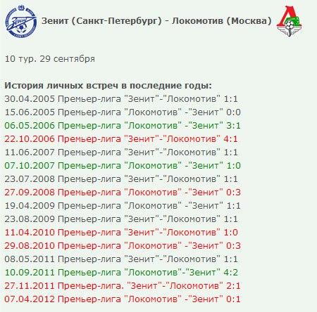 Анонс 10-го тура чемпионата России