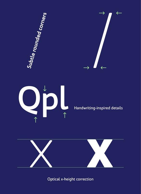шрифт Bw Quinta Pro Light-Desktop