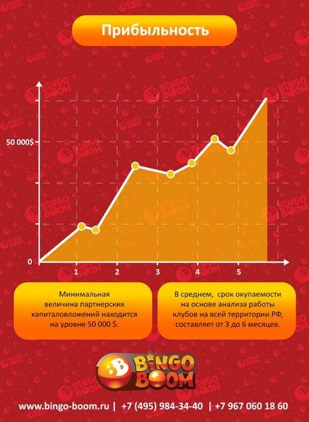 Online video best slots casino