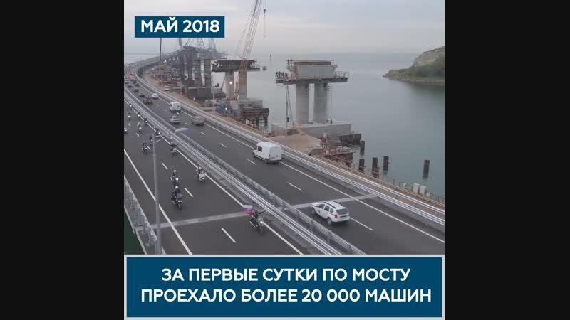 Главное в 2018 пуск движения по автодорожной части Крымского моста