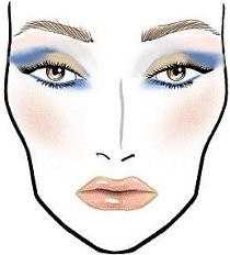 как правильно наносить основу под макияж и консилер