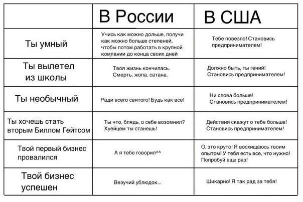 Электронный журнал коми - 2