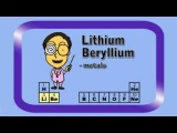 Periodic Table song by Peter Weatherall.wmv