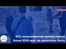55 пользователей против снятия блока $350 млн. на кошельках Parity