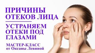 Причины отеков лица. Как убрать отеки под глазами