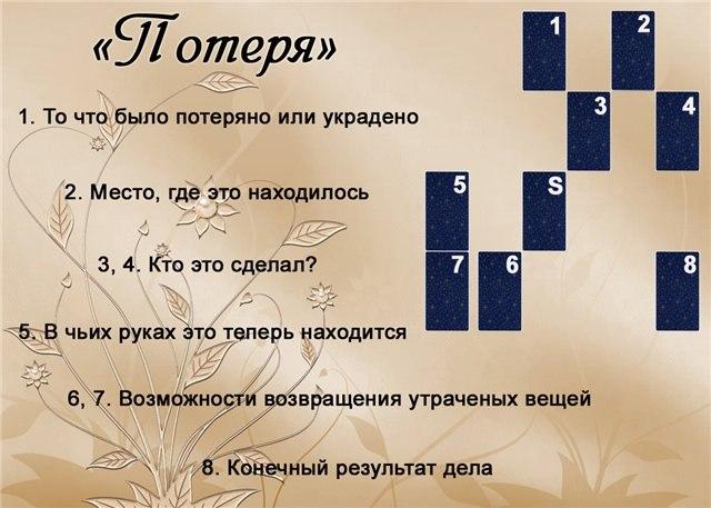 ЕленаРуденко - Расклады на картах Таро. 6T_Zj0uD2uw